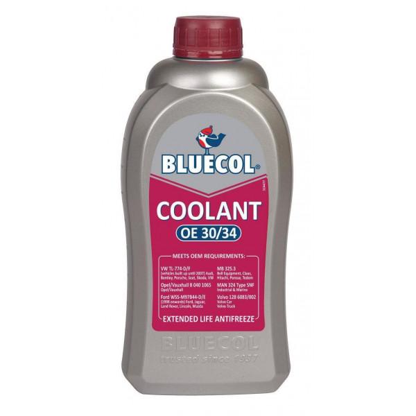 Coolant Fluid Bullseye Car Parts
